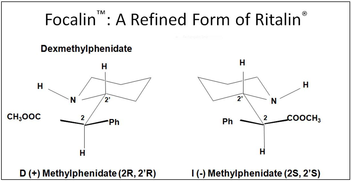 Changing Formularies - Intuniv and Focalin